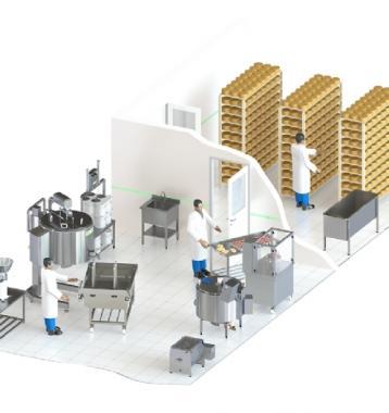 PLEVNIK    Planta  de  quesos  Crecimiento  Paulatino  con tecnologia